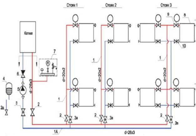 Схема двухконтурной системы отопления Элиста. Услуги сантехнические.